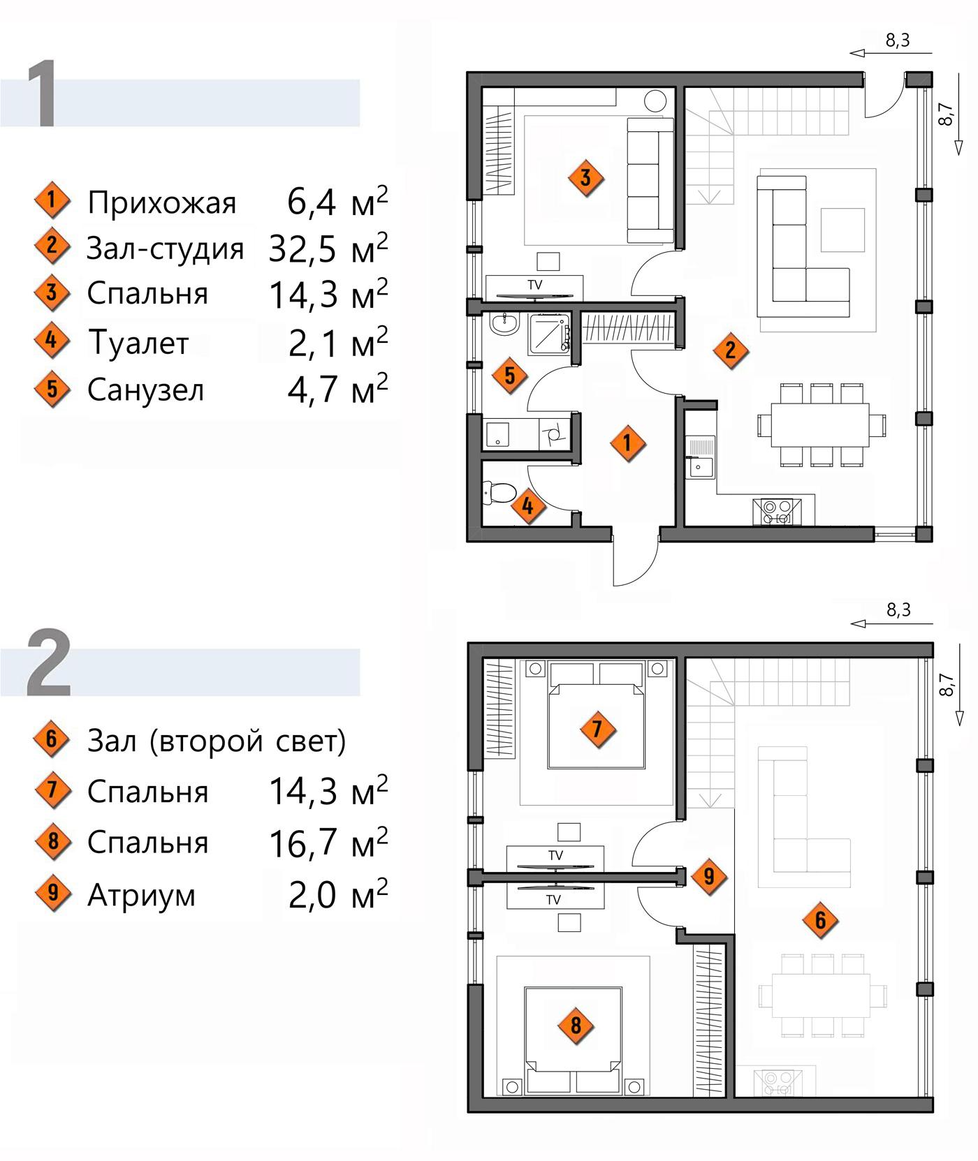 Das Haus BERN 93